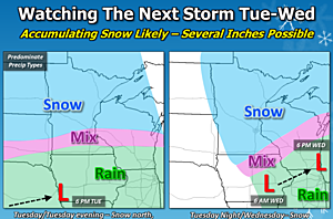 NWS/Twin Cities